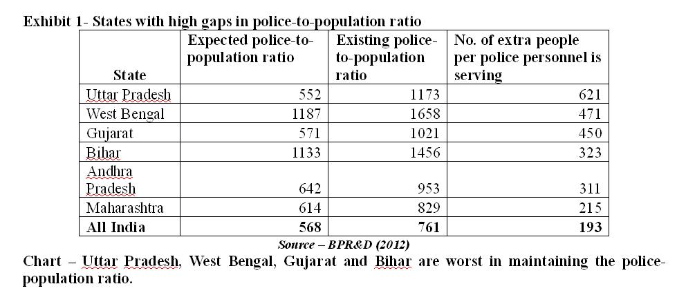 Police to people ratio: 3 cops for every VIP but just 1 for 761