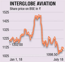 IndiGo plans to fly low on sale-and-lease-back model